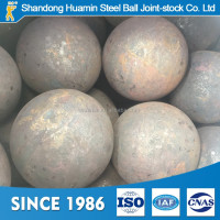Minerals And Metallurgy Forged Steel Balls