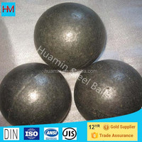 Hot Rolling Production Technical Forged Steel Ball