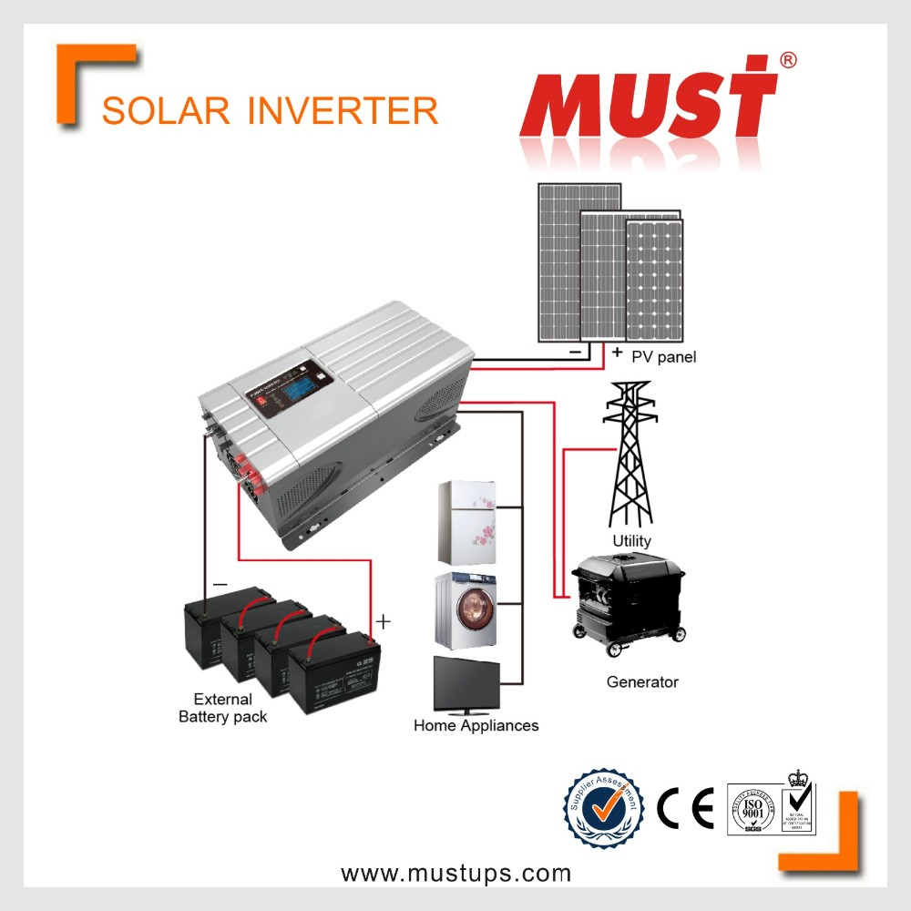 MUST Factory power supply inverter 3000w solar energy inverters