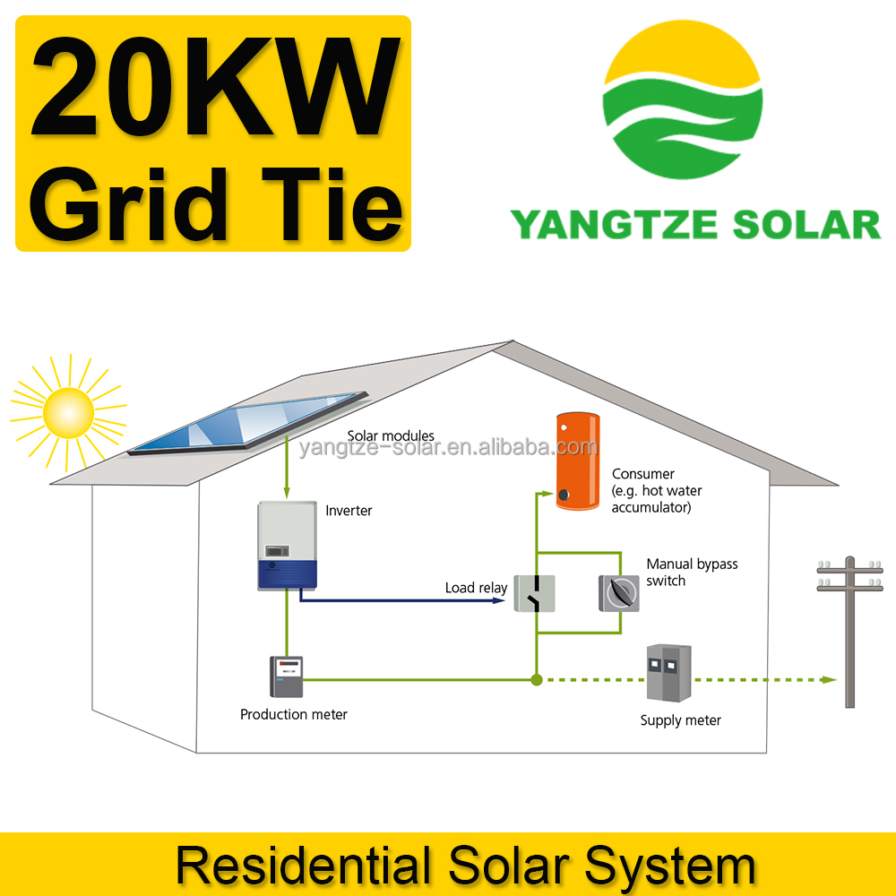 the best reliable grid tied 20kw solar system price
