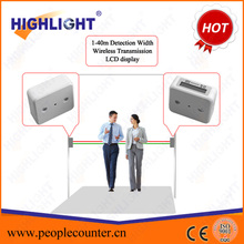 CE approved factory price Highlight HPC005 digital people meter people counter for store