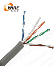internet cable cable and wire project