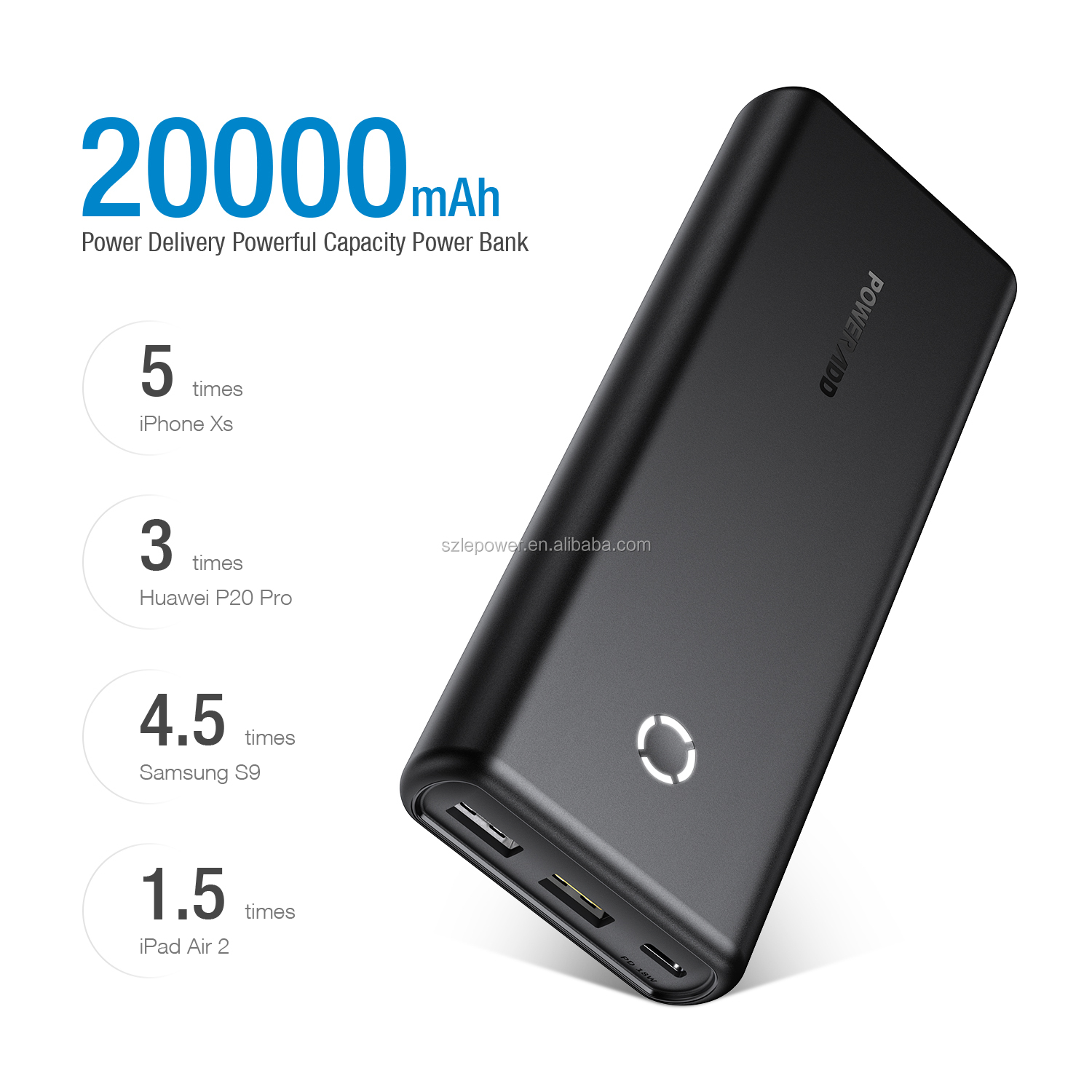 POWERADD EnergyCell 20000 Portable Charger,  18W 20000mAh External Battery Pack with USB C and 2 USB Ports