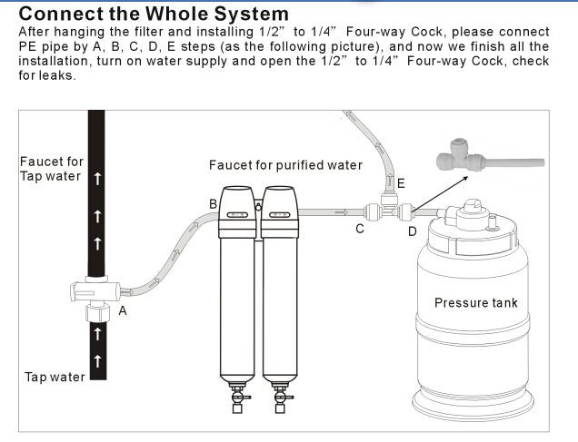 Manufacture 2015 Hot sale water purification system