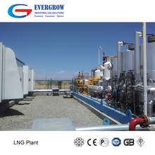 Energy-Saving Modular Mini LNG Plant