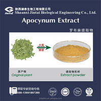 10:1 Natural Bluish Dogbane Leaf Extract