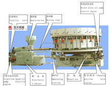 shoe making plastic injection machine