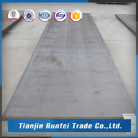 Best choice aisi 1025 hot rolled steel plate