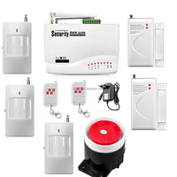 Gsm Home Security Alarm System With
