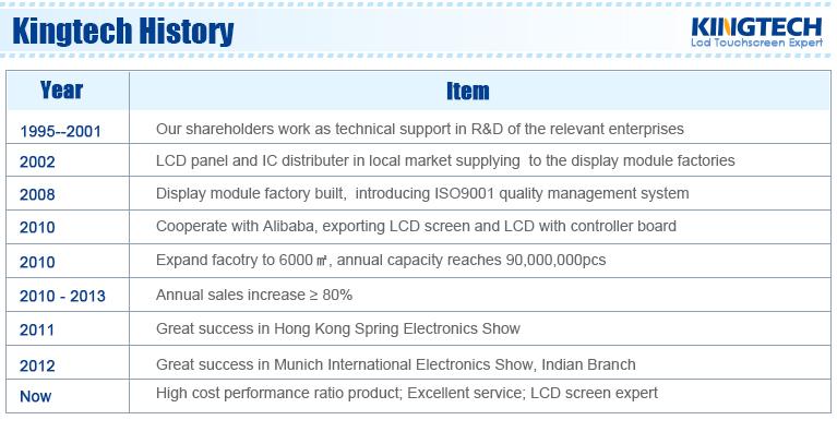 4 lcd monitor.jpg
