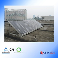 China Professional 300W Mono Solar Module for home use