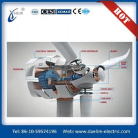 Low rpm High Output 50KW Wind Turbine Wind Power Generator for power distribution