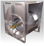 BCD Double Inlet Stainless Steel Fan