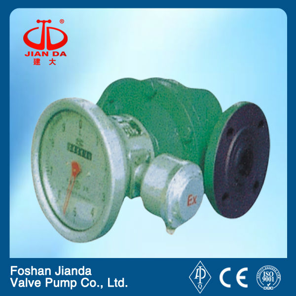 gas flowmeter/portable ultrasonic flowmeter