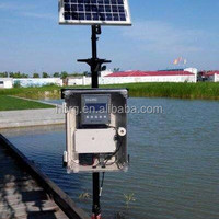 Water Pressure Monitoring System