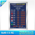 indoor currency exchange rate board display\ led \ red bank led currency exchange rate display board \ led currency rate display