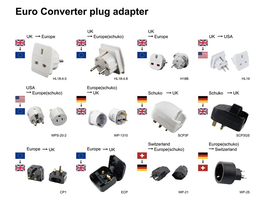 The Converter Plug Converts The Schuko Euro Plug To The Uk