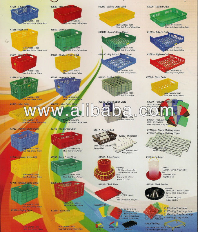 Plastic meat/fruit/vagetables Crates