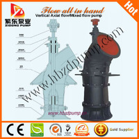 Axial flow vertical sea water pumps with electric motor