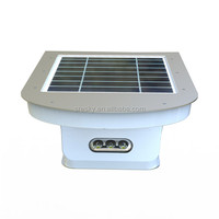 Outoodr Small Energy Best Selling Solar Products For House