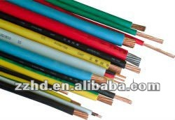 high quality electrical wire manufacturing companies offfer