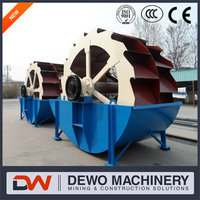 XS Series Bucket wheel sand washing plant for River sand wash