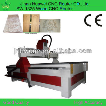 china cnc router machine for wood/Competitive price cnc router machine