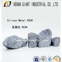 Silicon Metal 441 Minerals Metallurgy