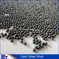 metal abrasive & cast steel shot (SAE standard)