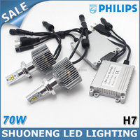 Free Shipping Promotional Philips 3500lm 35W H7 Error Free LED Auto Headlight Bulb