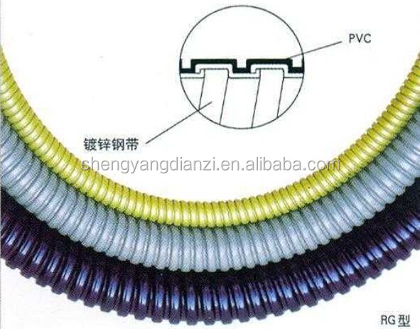 PVC material Flexible water tight Liquid Tight Conduit for Protection