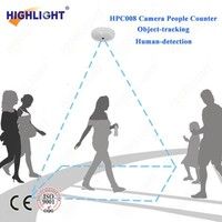 supermarket head camera people counter, wireless store camera counter system, camera people counter