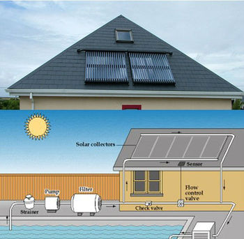 solar energy system separated solar water heating system with solar collectors