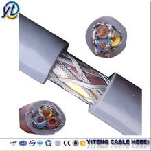 iec 60227-5 CE certified 3 core 1.5 mm braid steel wire shielded cable for LED lamp