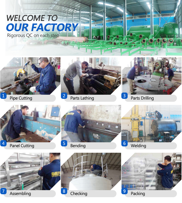 Industrial Industry Sewage Water Ultrapure Filtration System Treatment Machine Equipment Project Construction