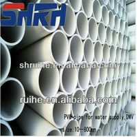 China manufacturer sewage pipe pvc sewage pipe 80mm pvc sewage pipe
