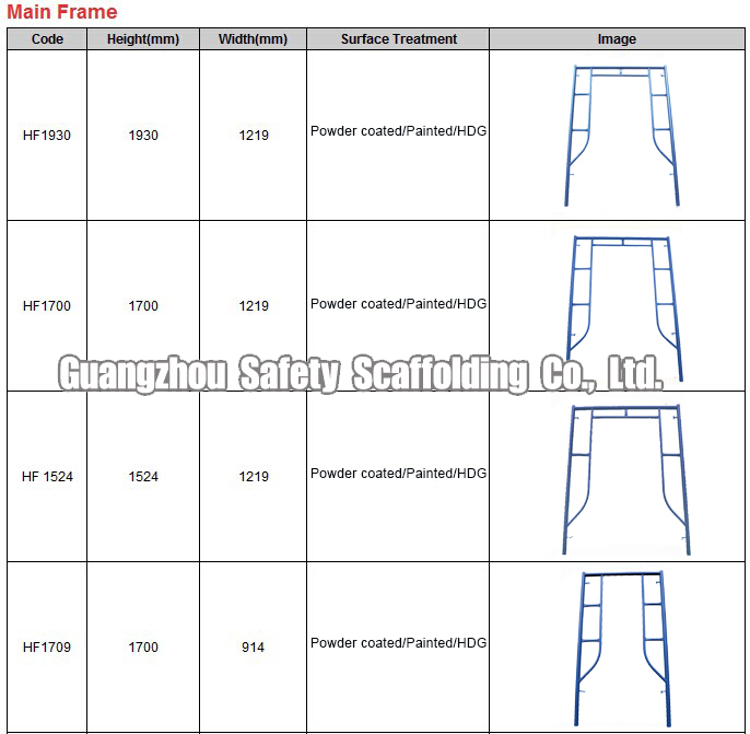 Guangzhou Manufacturer Mason Walk Through Scaffolding Frame For Construction(Door Frame Scaffolding)