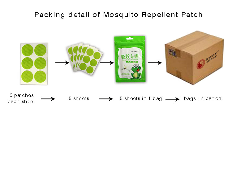 2017 new Insect Mosquito Repellent Stickers Patches