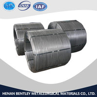 metal products / casi cored wire products from china