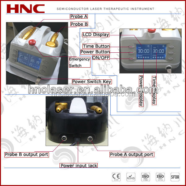 HNC Factory Chiropractic Pain Management LLLT Laser Therapy Equipment