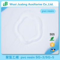 China Made Raw Material Pvc Resin Hs Code For Pvc Cable And Wire