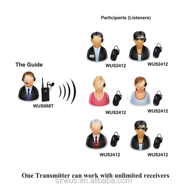 Wireless Portable Tour Guide Headset for 50 tourists listening in the scope of 200-300meters,Audio Guide/ Sound Wireless System