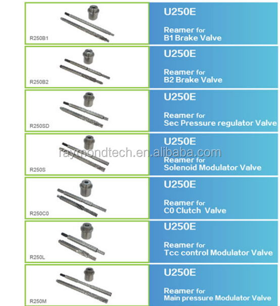 Raytech New product- <strong>U250E</strong> VALVEBODY REBUILDING TOOLS REAMER