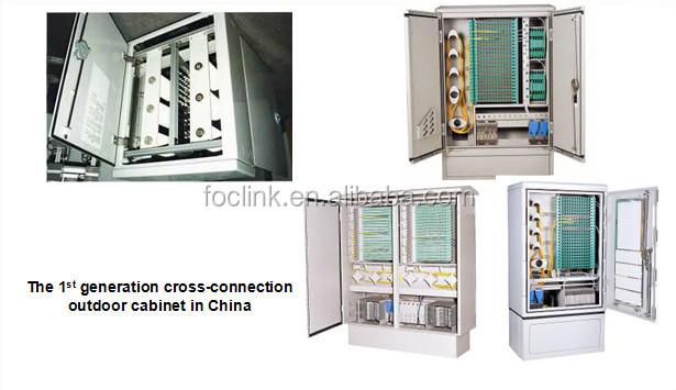 Fiber Optic Sc Apc Patch Cord Mating Sc Apc Duplex Adapter