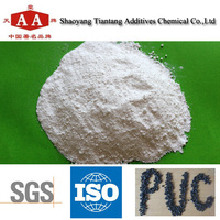 name of plastic raw material metal stearate