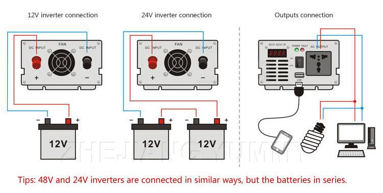 Luminous Inverter Wiring Diagram : W best promotion price battery v dc luminous