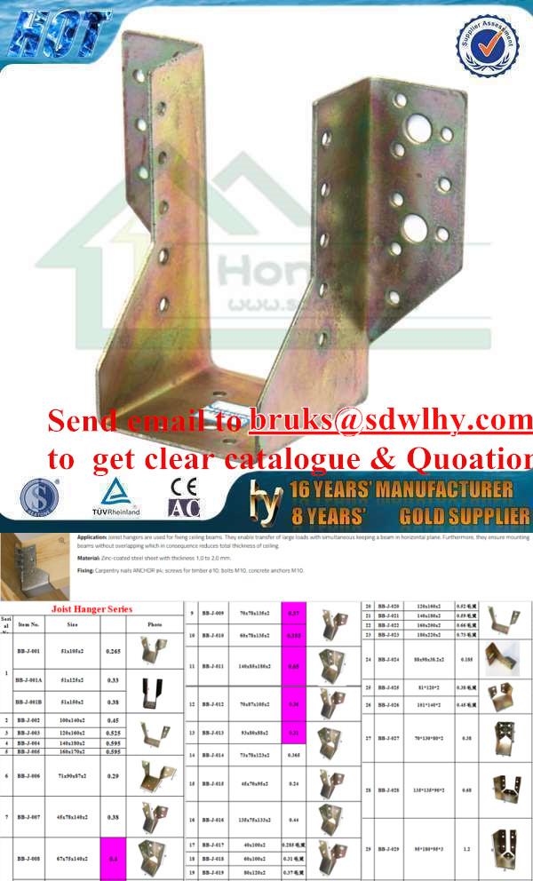 Alibaba Trust Assurance factory Hot Sale Strong Metal connecting brackets for wood timber structural connectors