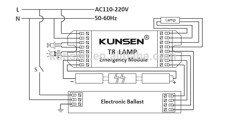 T8 Ballast With Battery Backup Wiring Diagram Somurich com