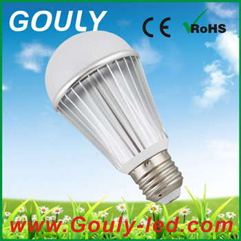 circuit for the led bulb color led bulb