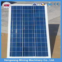 Hot SALE !All kinds of size High efficiency Mono/Poly Solar Panel cheap price make in china for India market